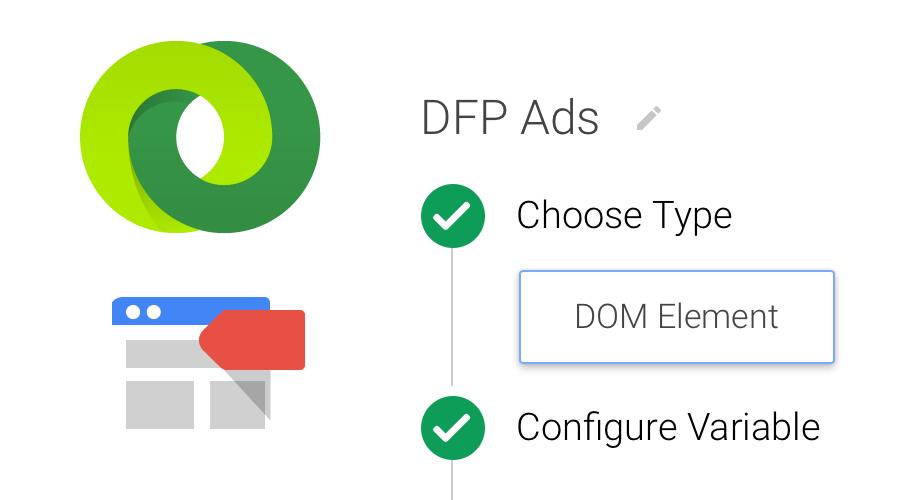 Google Tag Manager with DoubleClick for Publishers variable for DOM elements of ad units