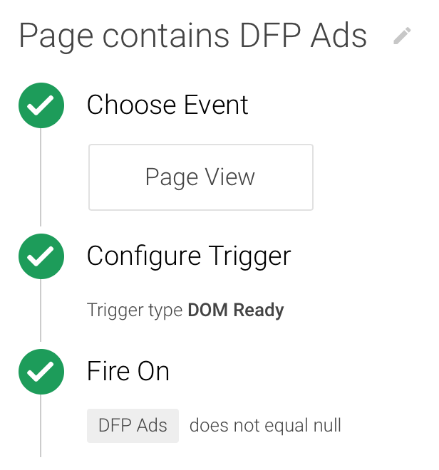 GTM trigger: DFP Ads