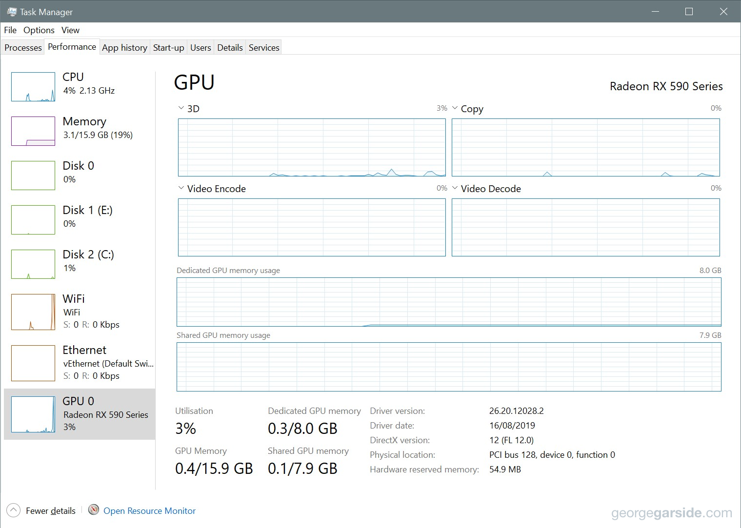 Task Manager showing eGPU